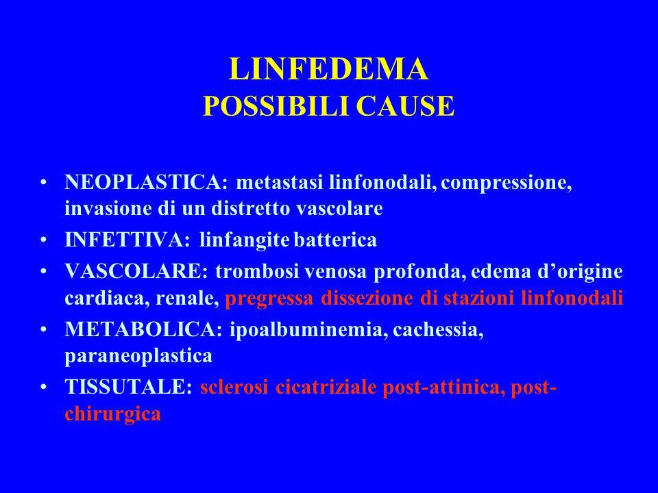 LINFEDEMA POSSIBILI CAUSE