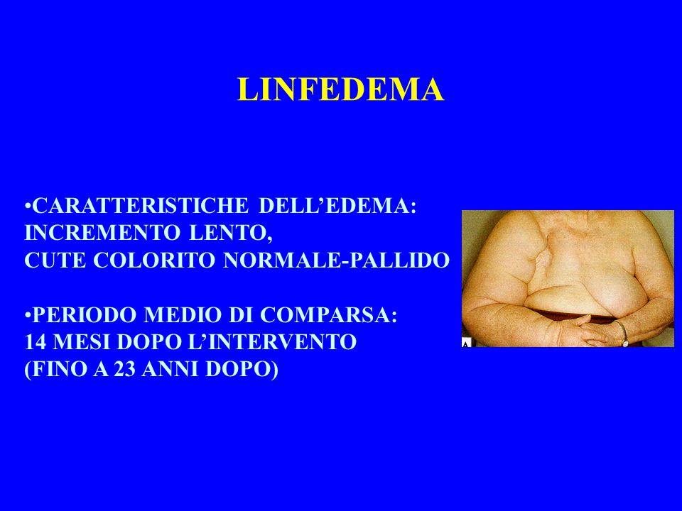 LINFEDEMA CARATTERISTICHE DELL'EDEMA: INCREMENTO LENTO,