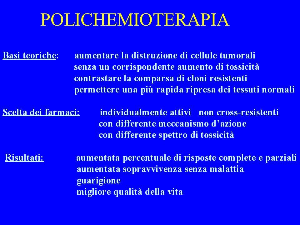 POLICHEMIOTERAPIA
