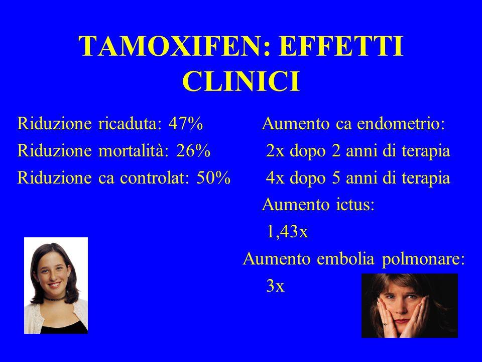 TAMOXIFEN: EFFETTI CLINICI