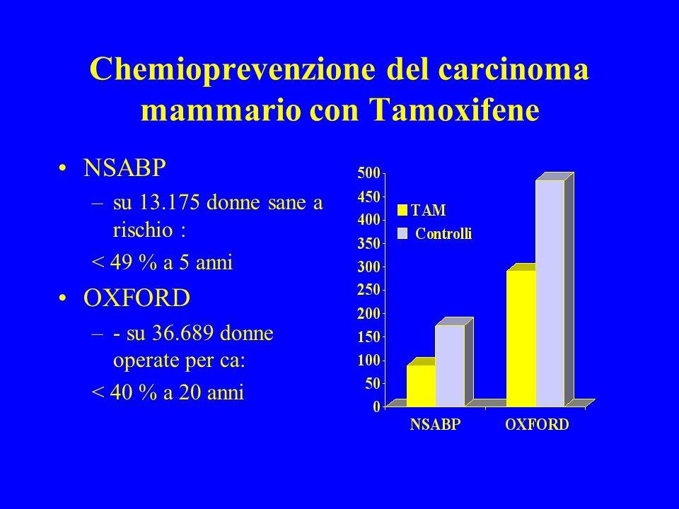 Chemioprevenzione del carcinoma mammario con Tamoxifene
