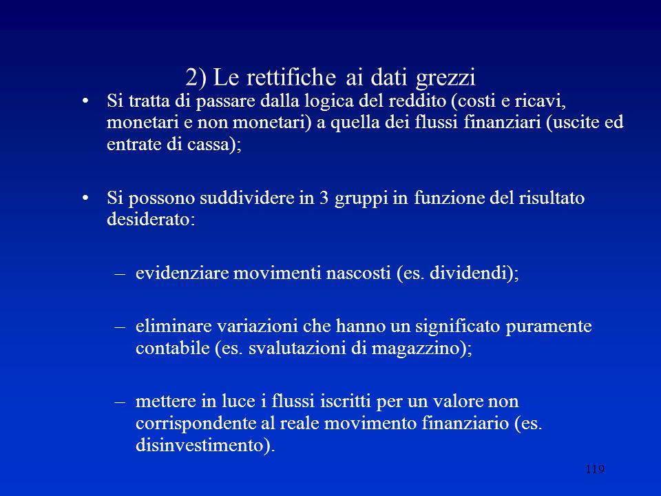 2) Le rettifiche ai dati grezzi