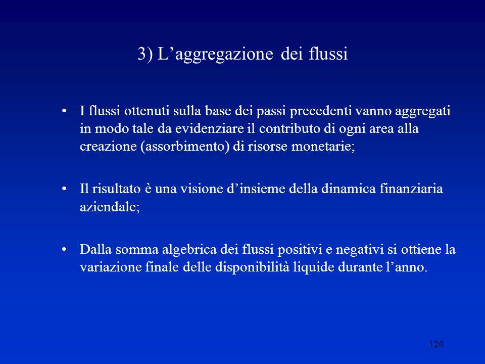 3) L'aggregazione dei flussi
