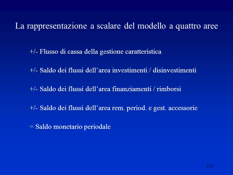 La rappresentazione a scalare del modello a quattro aree