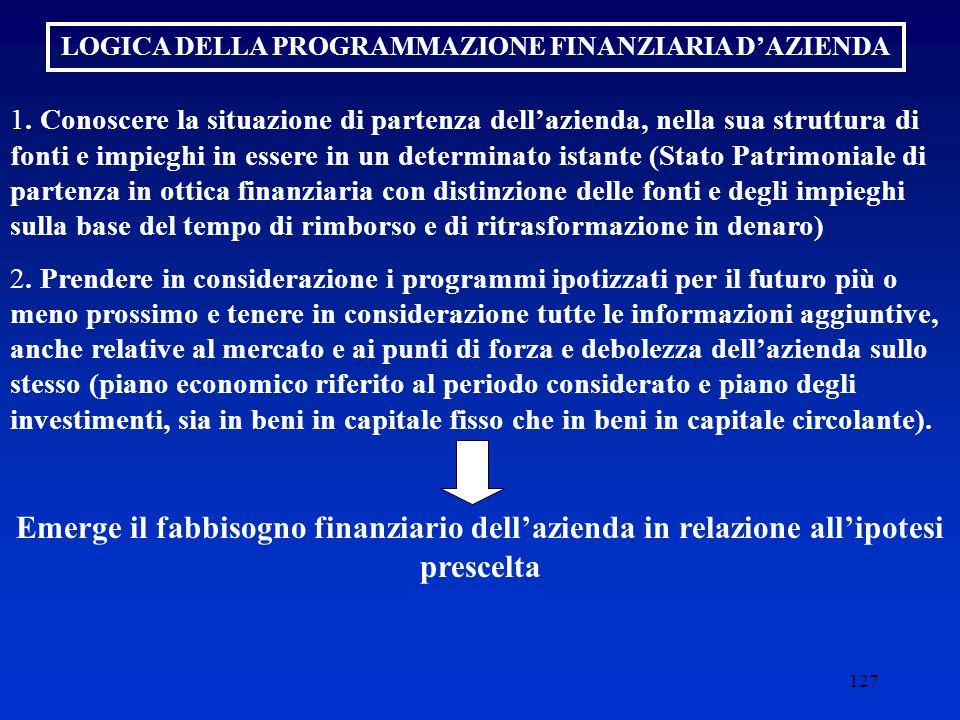 LOGICA DELLA PROGRAMMAZIONE FINANZIARIA D'AZIENDA
