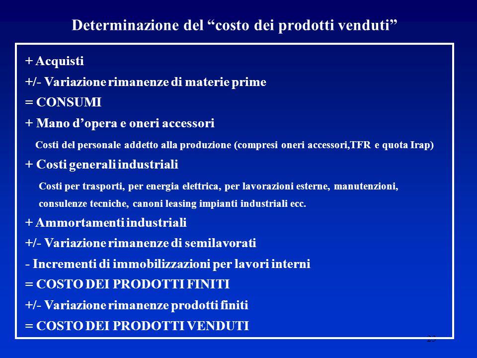 Determinazione del costo dei prodotti venduti