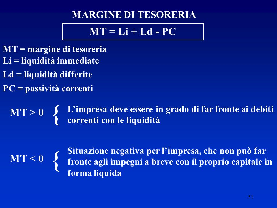 { { MT = Li + Ld - PC MT > 0 MT < 0 MARGINE DI TESORERIA