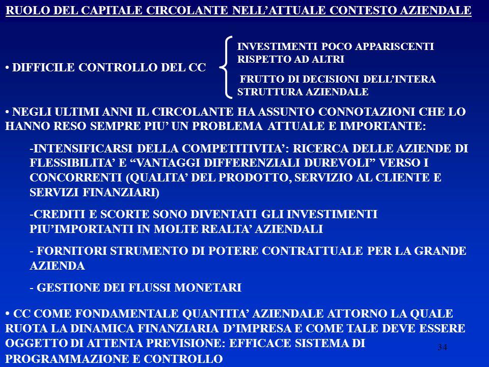 RUOLO DEL CAPITALE CIRCOLANTE NELL'ATTUALE CONTESTO AZIENDALE