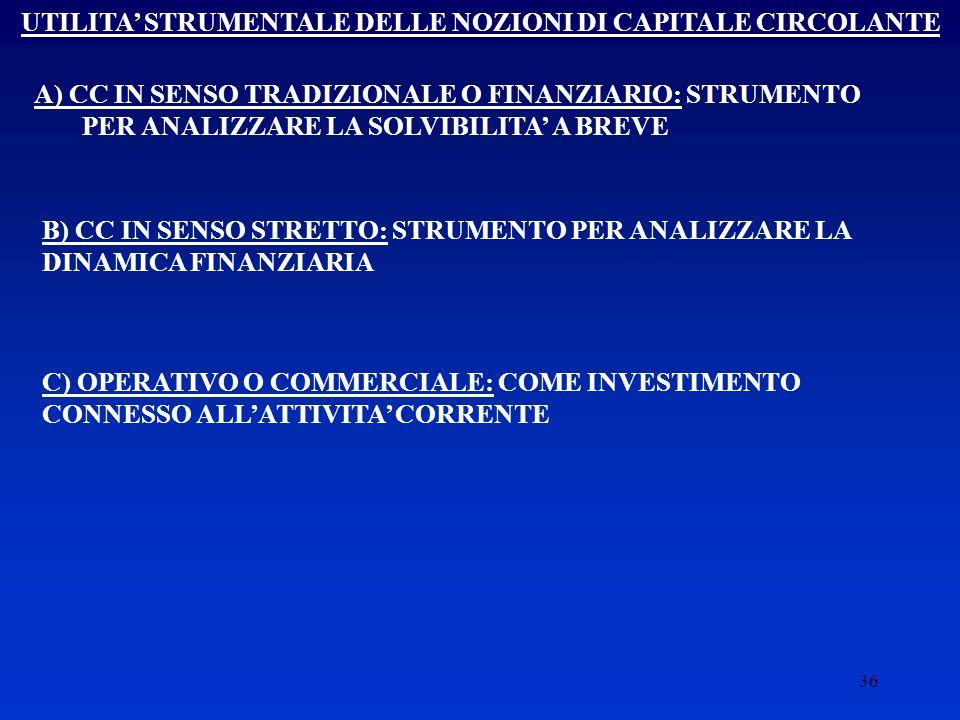 UTILITA' STRUMENTALE DELLE NOZIONI DI CAPITALE CIRCOLANTE