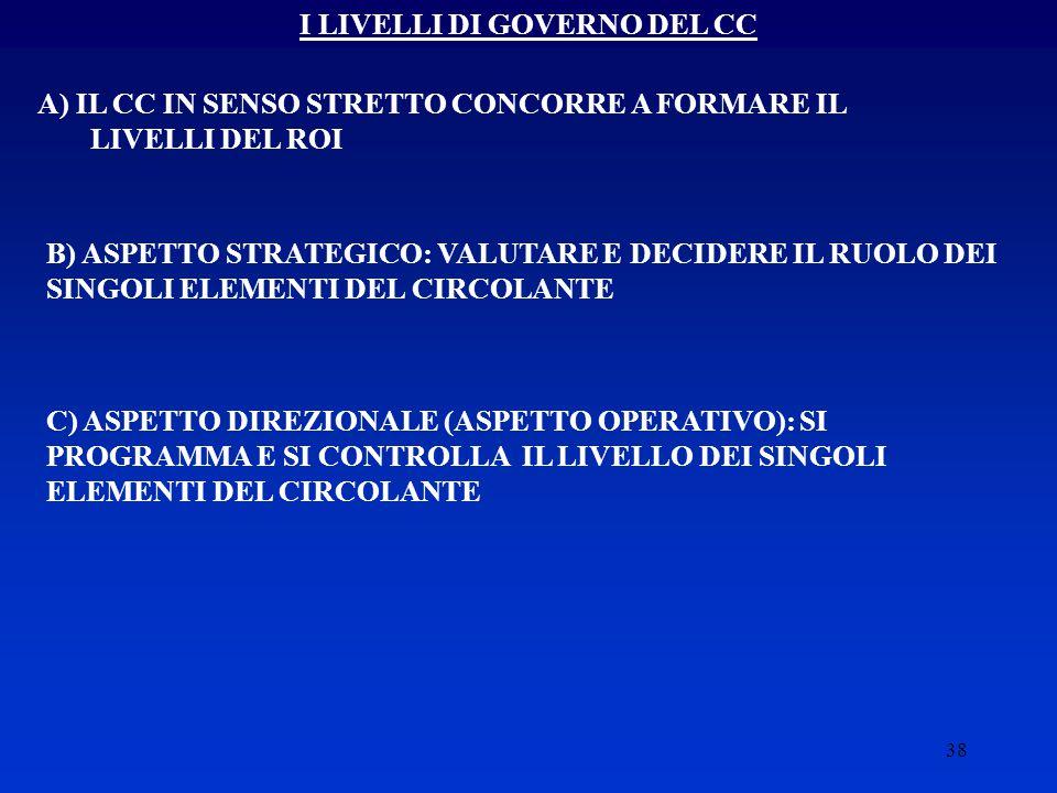 I LIVELLI DI GOVERNO DEL CC