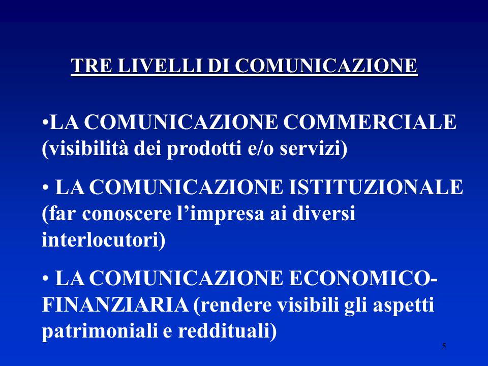 TRE LIVELLI DI COMUNICAZIONE