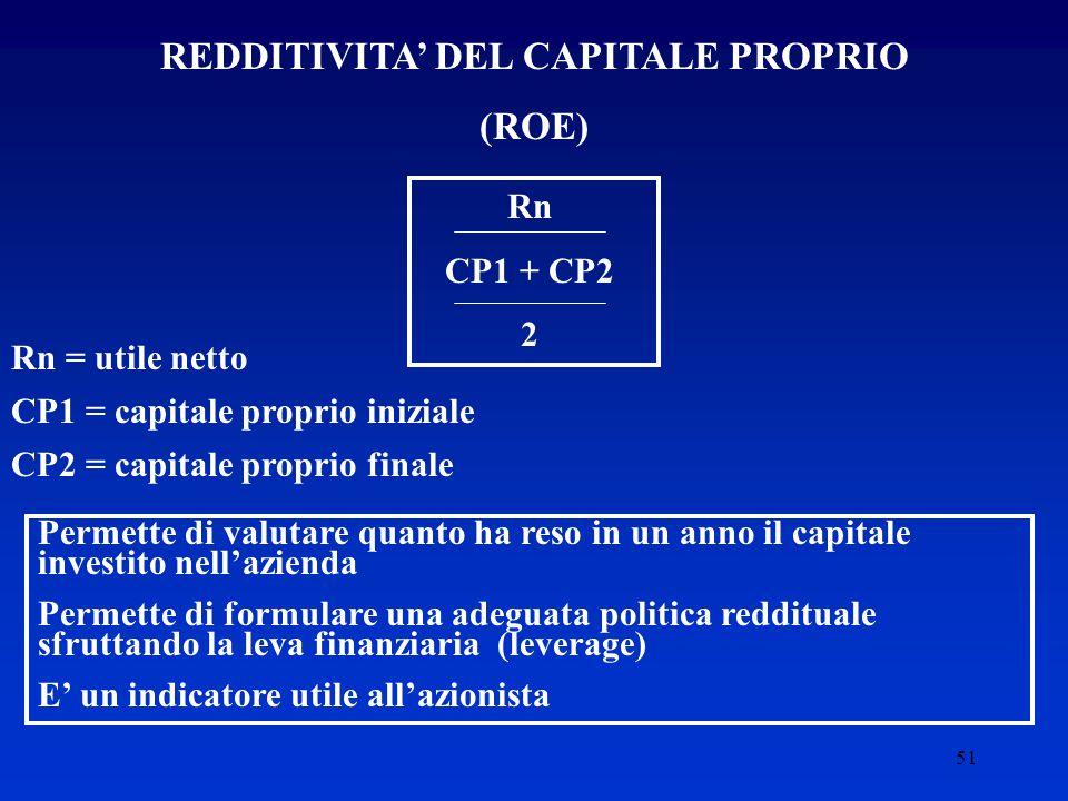 REDDITIVITA' DEL CAPITALE PROPRIO
