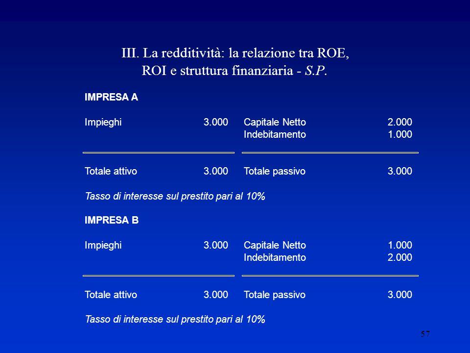 III. La redditività: la relazione tra ROE, ROI e struttura finanziaria - S.P.