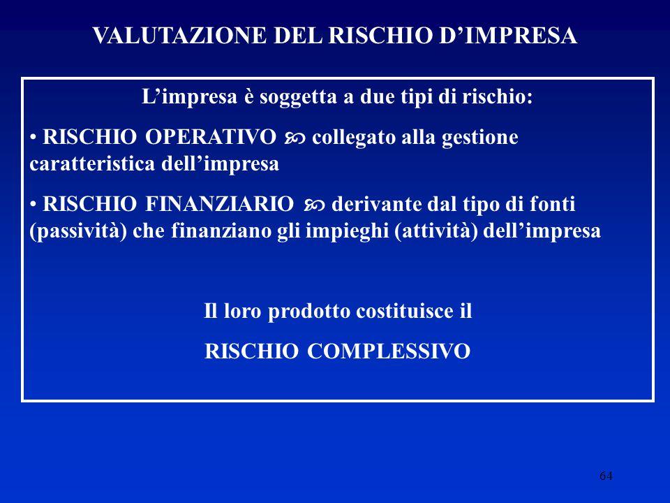 VALUTAZIONE DEL RISCHIO D'IMPRESA