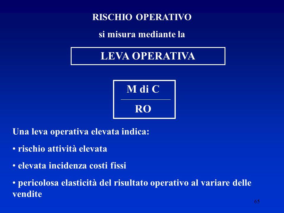LEVA OPERATIVA M di C RO RISCHIO OPERATIVO si misura mediante la