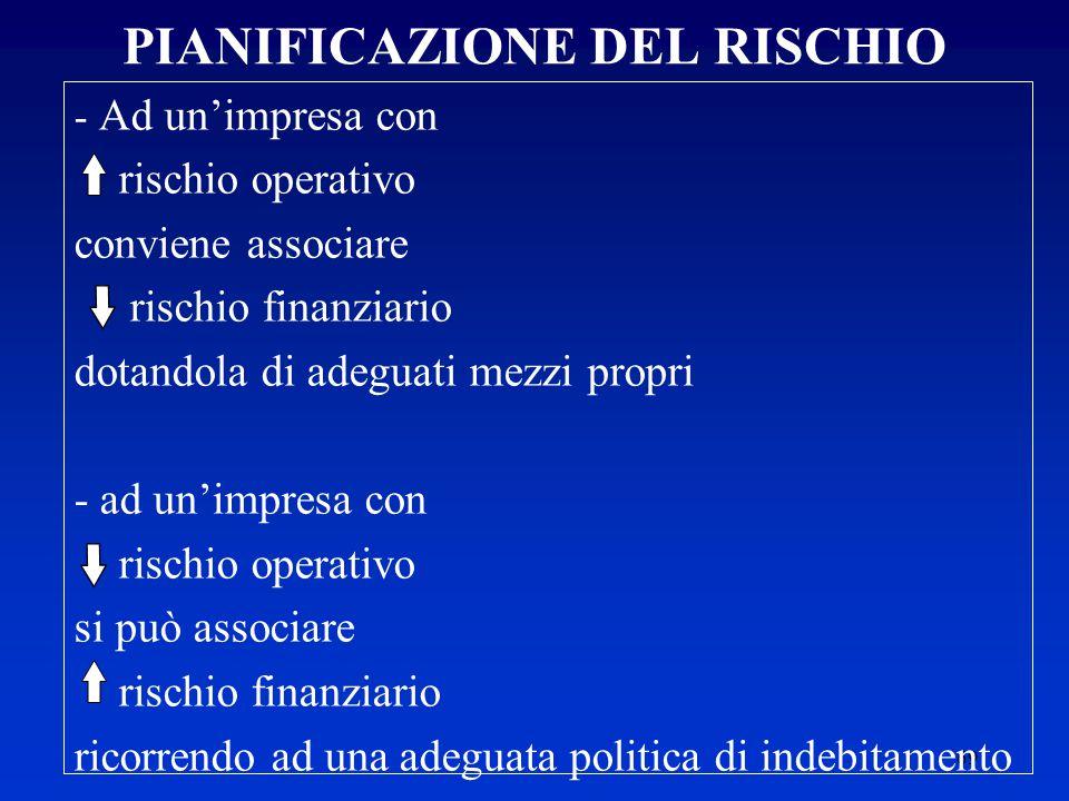 PIANIFICAZIONE DEL RISCHIO