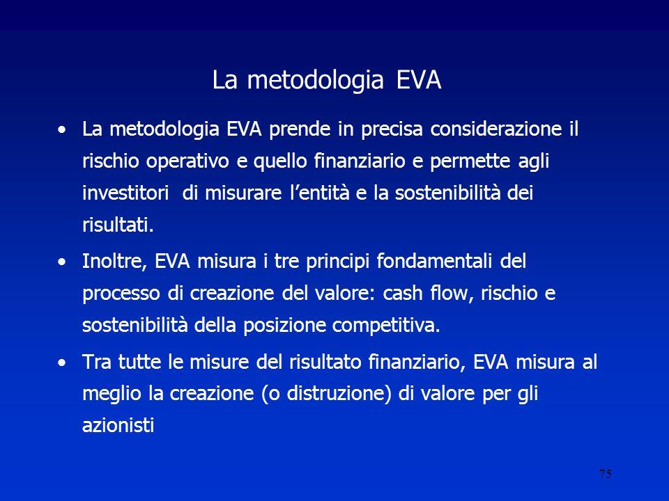 La metodologia EVA