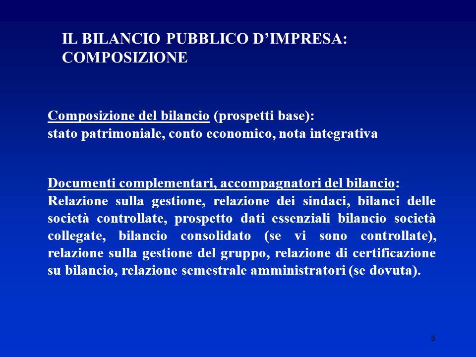 IL BILANCIO PUBBLICO D'IMPRESA: COMPOSIZIONE