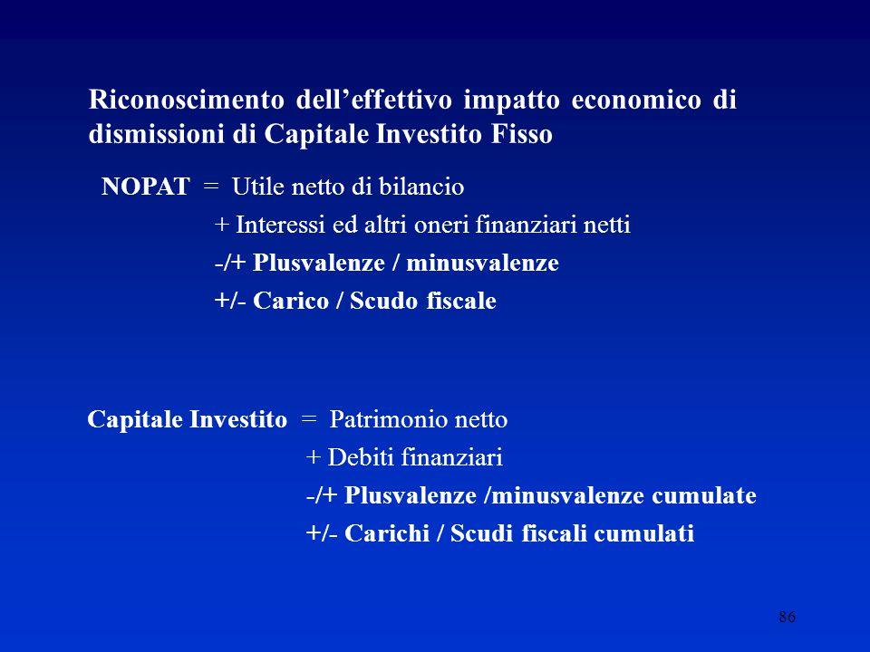 Riconoscimento dell'effettivo impatto economico di dismissioni di Capitale Investito Fisso