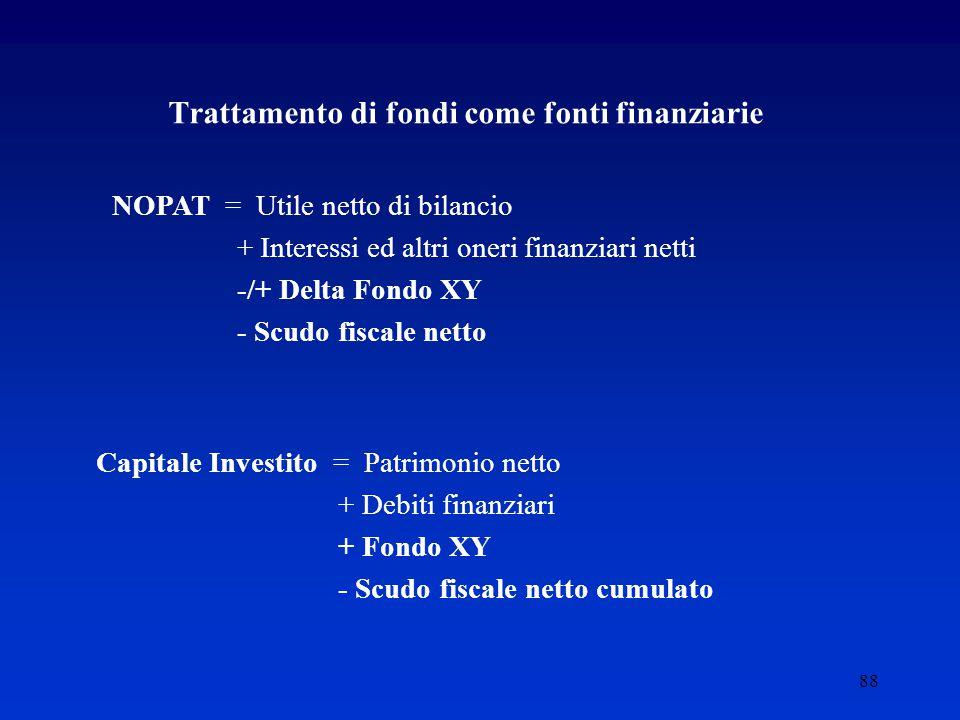 Trattamento di fondi come fonti finanziarie
