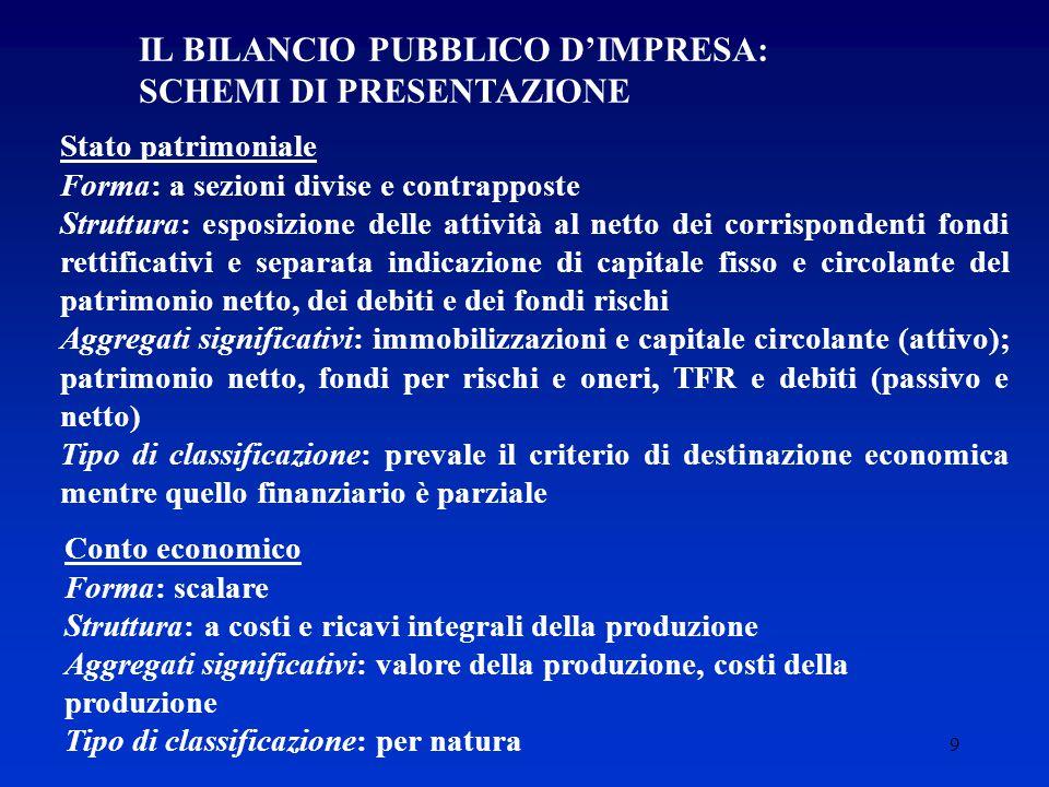 IL BILANCIO PUBBLICO D'IMPRESA: SCHEMI DI PRESENTAZIONE