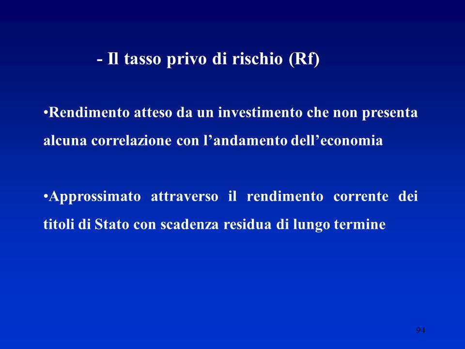 - Il tasso privo di rischio (Rf)