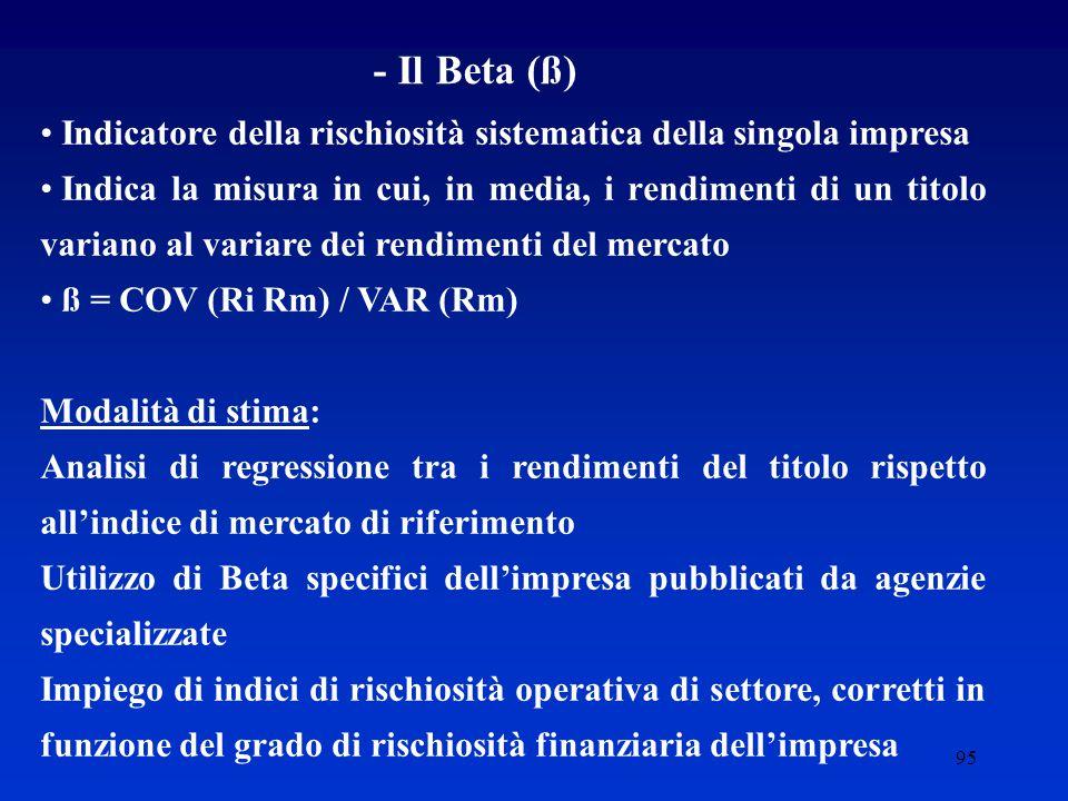- Il Beta (ß) Indicatore della rischiosità sistematica della singola impresa.