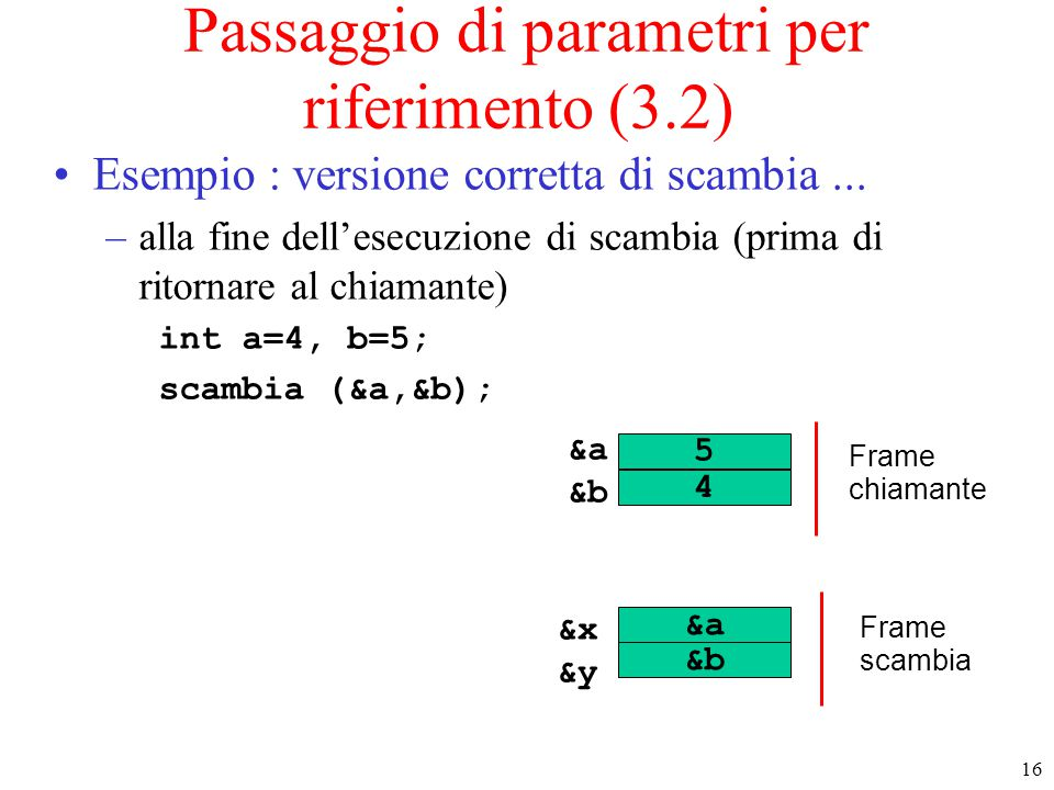 Passaggio di parametri per riferimento (3.2)