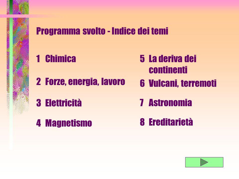 Programma svolto - Indice dei temi