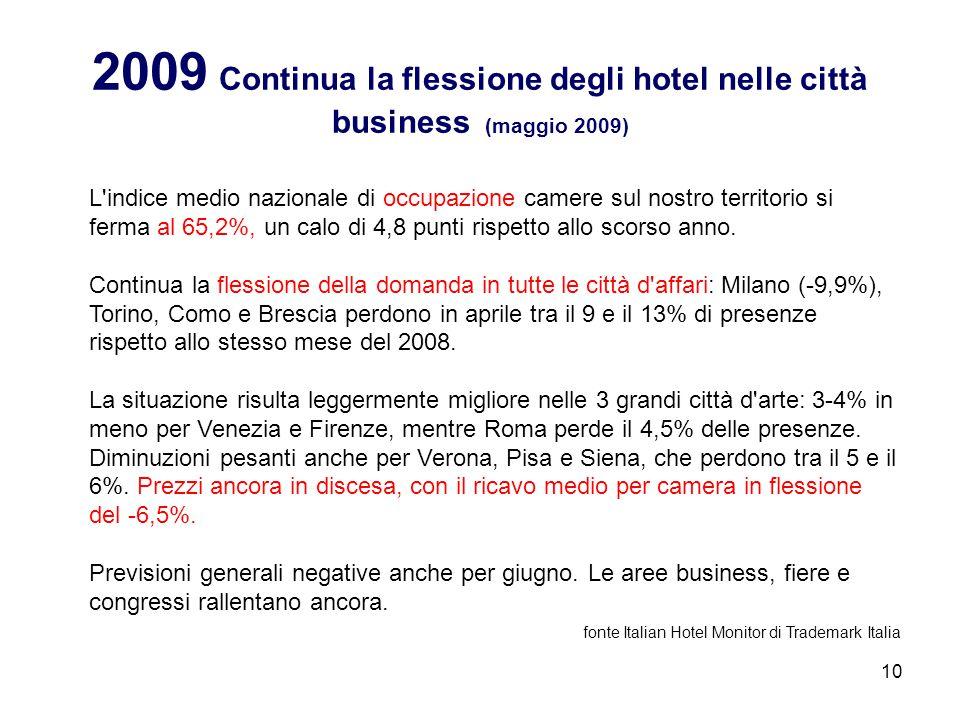 2009 Continua la flessione degli hotel nelle città business (maggio 2009)