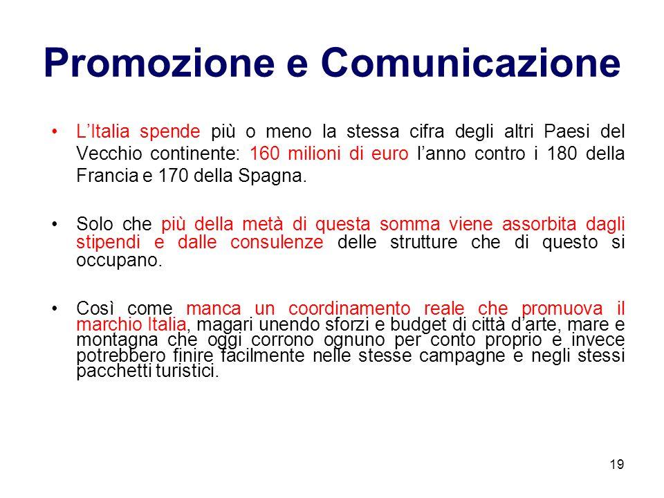 Promozione e Comunicazione
