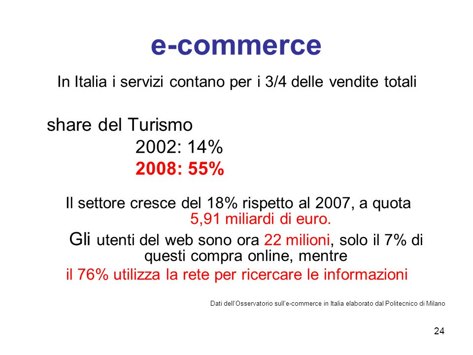 e-commerce share del Turismo 2008: 55%