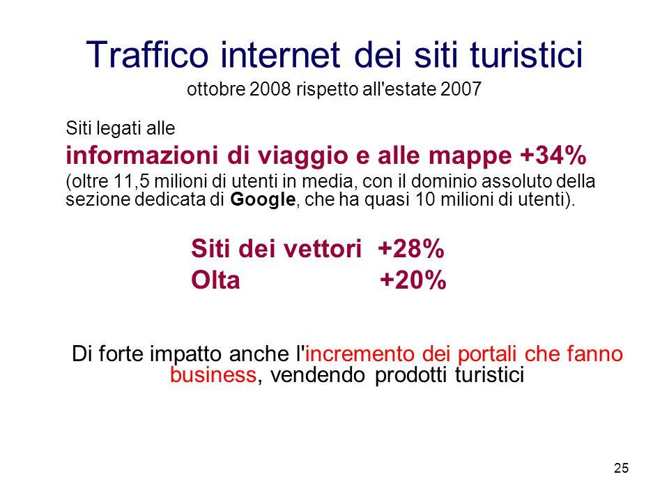Traffico internet dei siti turistici ottobre 2008 rispetto all estate 2007