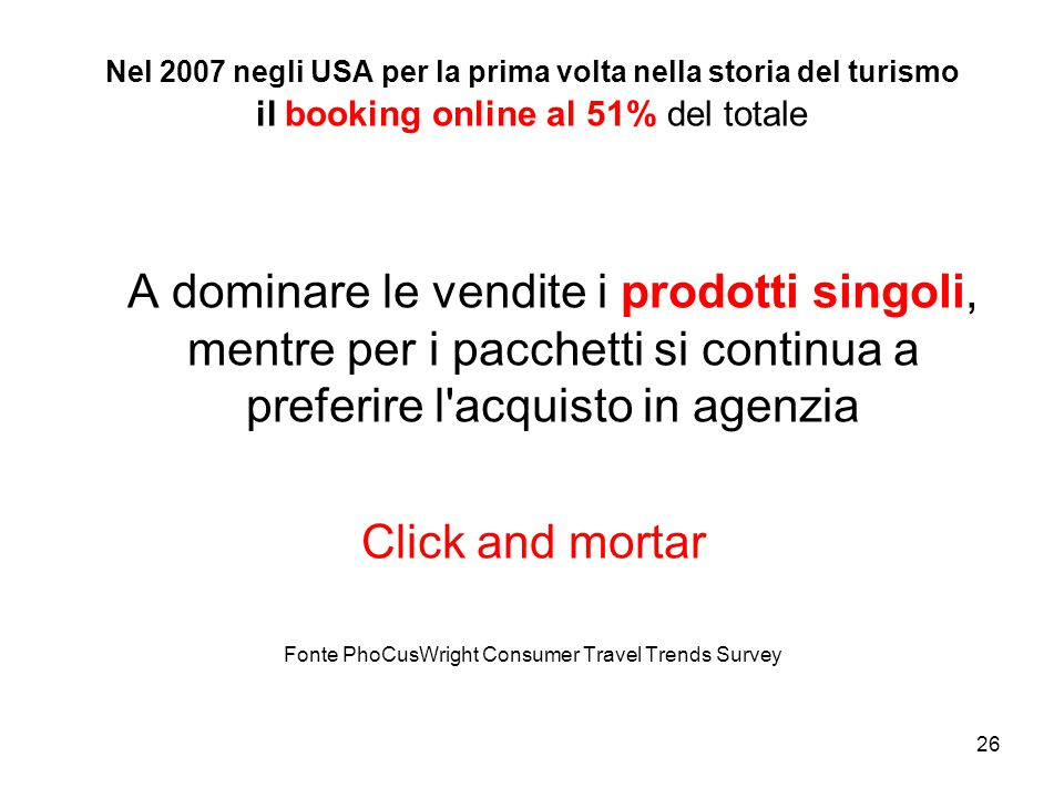 Fonte PhoCusWright Consumer Travel Trends Survey