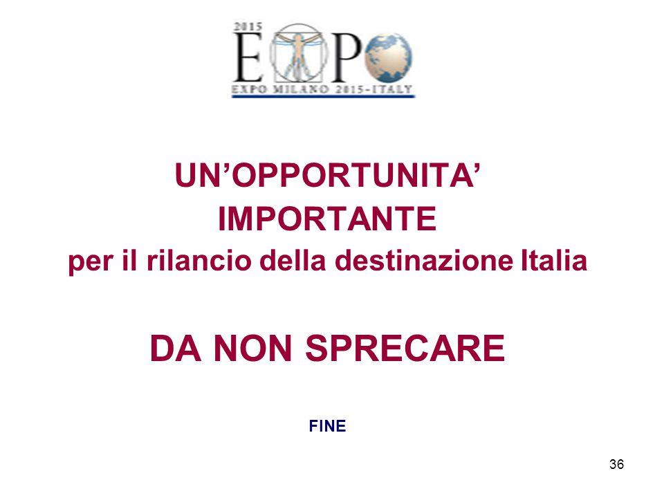 per il rilancio della destinazione Italia