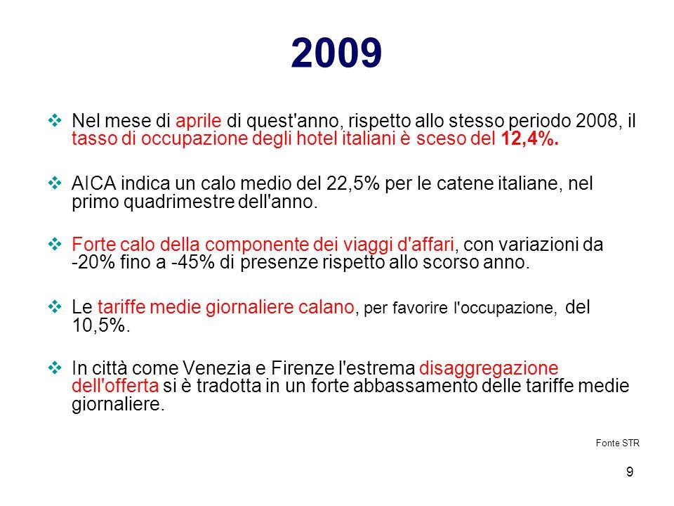2009 Nel mese di aprile di quest anno, rispetto allo stesso periodo 2008, il tasso di occupazione degli hotel italiani è sceso del 12,4%.