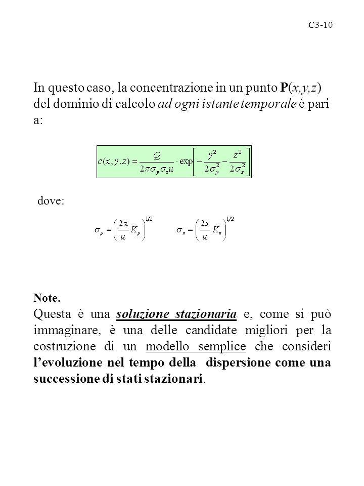 C3-10 In questo caso, la concentrazione in un punto P(x,y,z) del dominio di calcolo ad ogni istante temporale è pari a:
