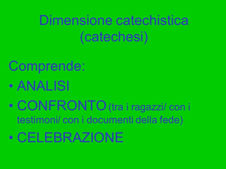 Dimensione catechistica (catechesi)