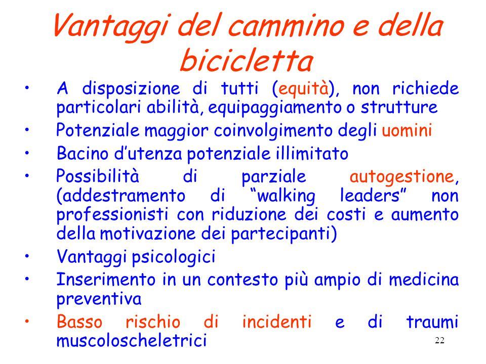 Vantaggi del cammino e della bicicletta