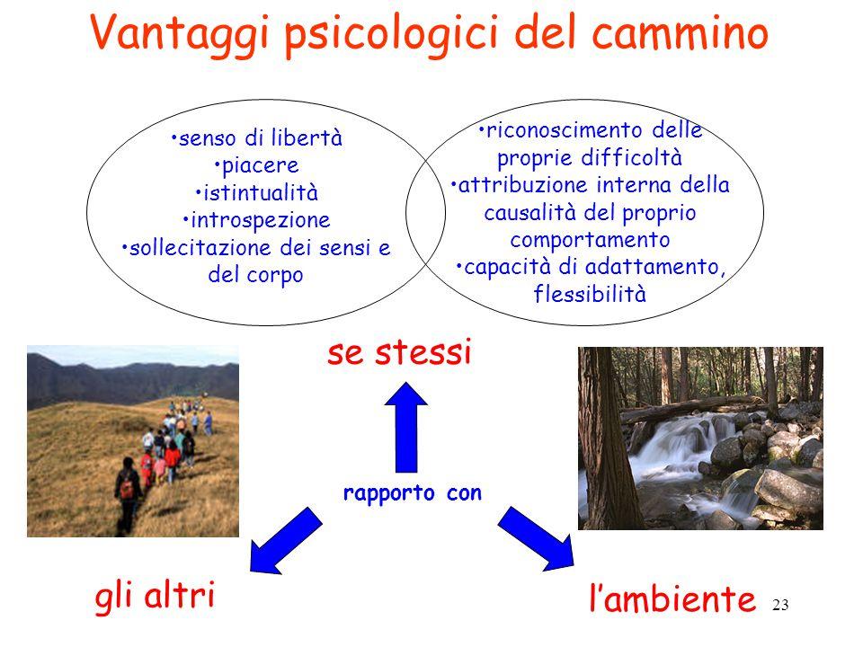 Vantaggi psicologici del cammino