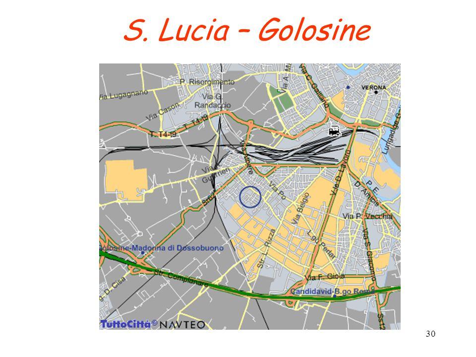 S. Lucia – Golosine