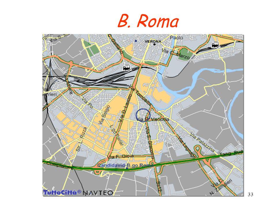 B. Roma