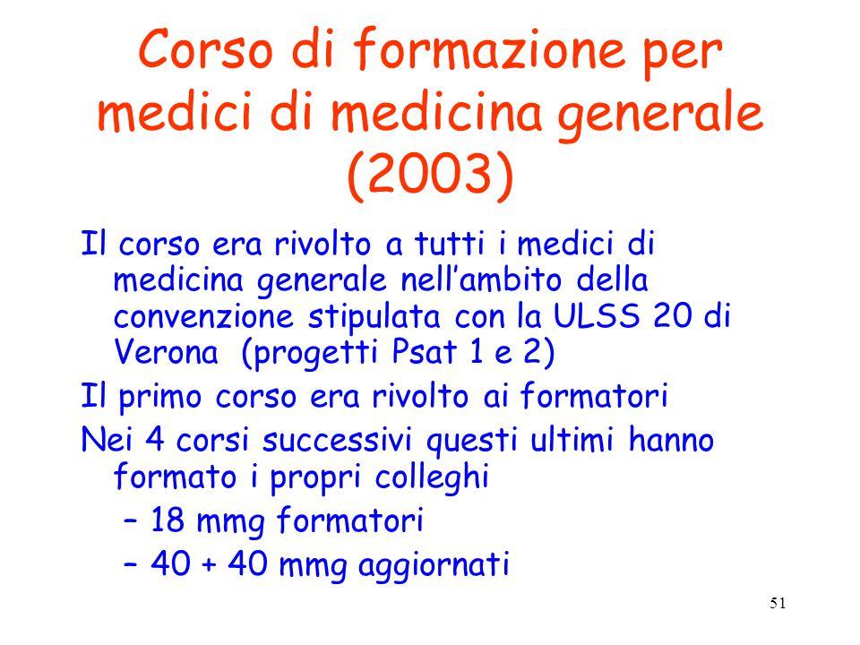 Corso di formazione per medici di medicina generale (2003)