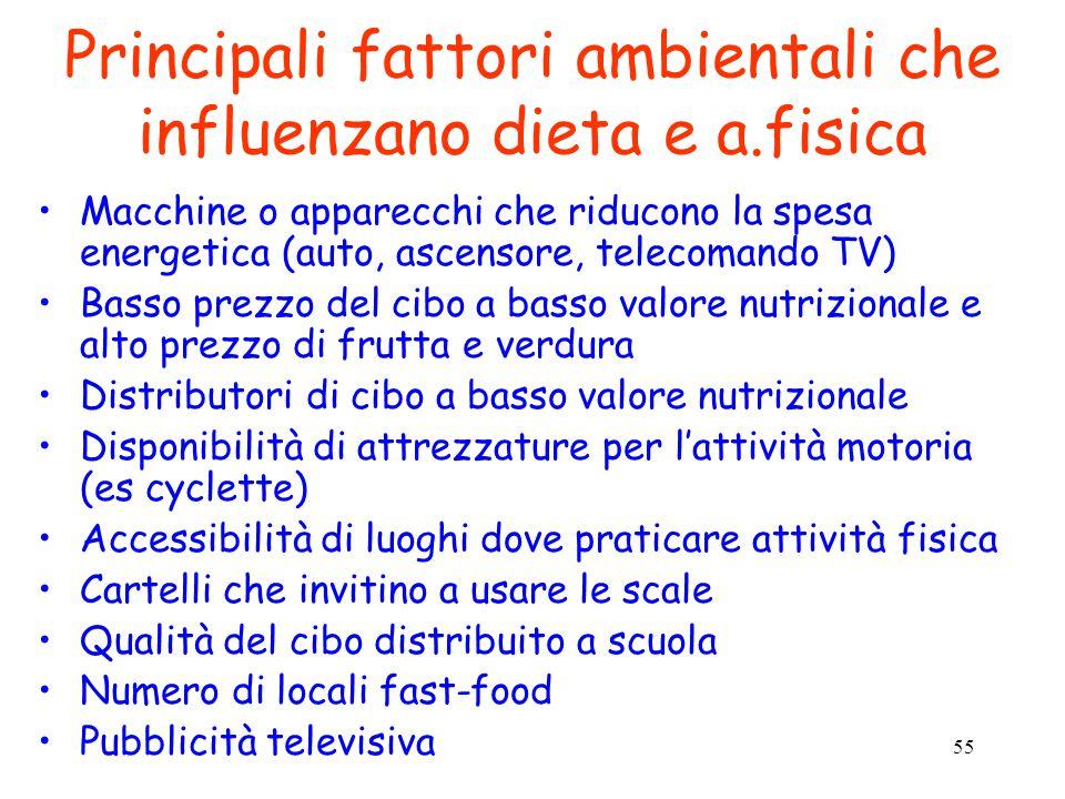 Principali fattori ambientali che influenzano dieta e a.fisica