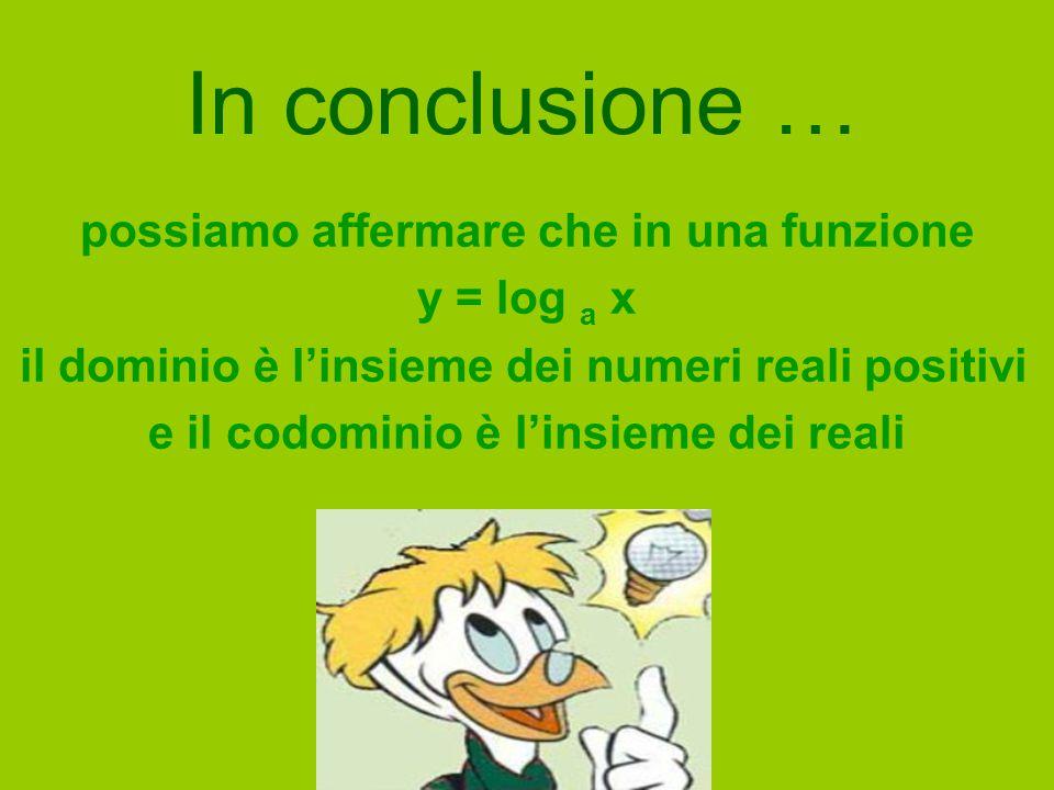 In conclusione … possiamo affermare che in una funzione y = log a x