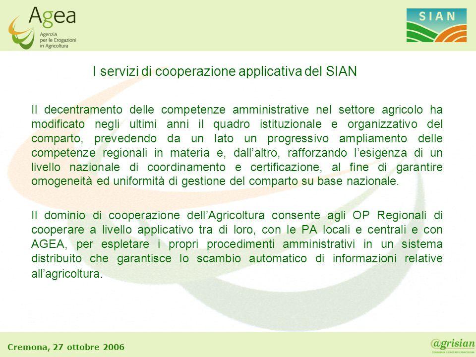 I servizi di cooperazione applicativa del SIAN