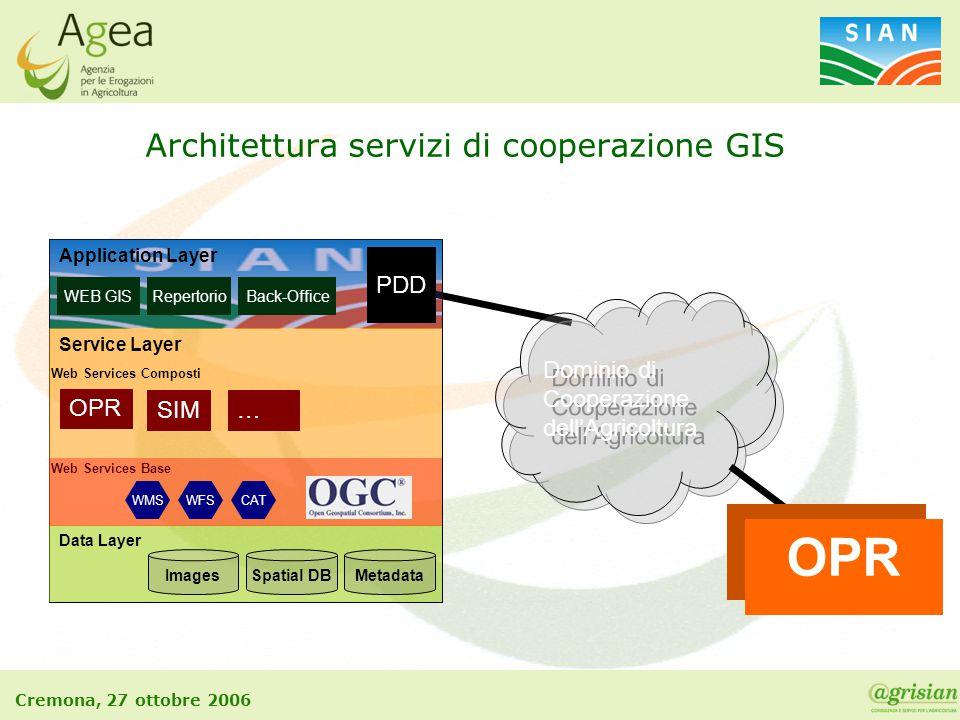 Architettura servizi di cooperazione GIS