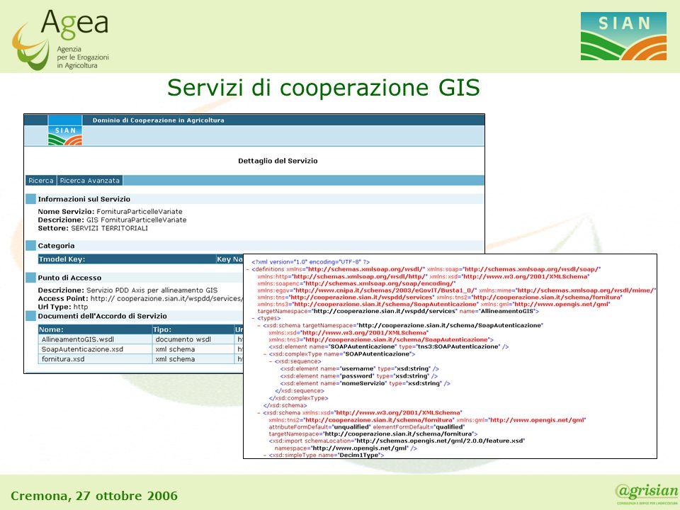 Servizi di cooperazione GIS