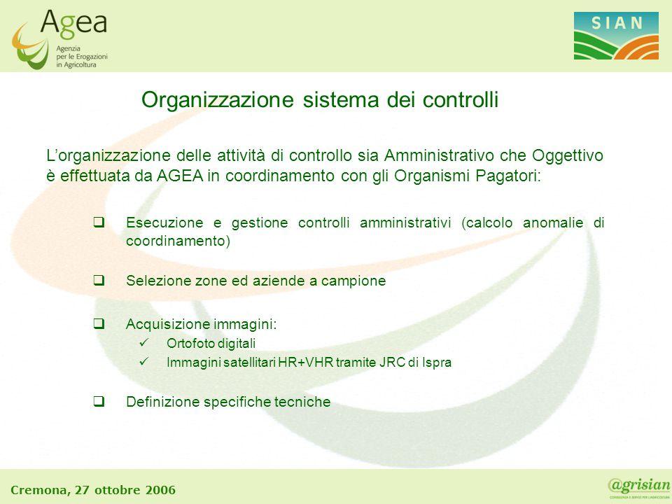 Organizzazione sistema dei controlli