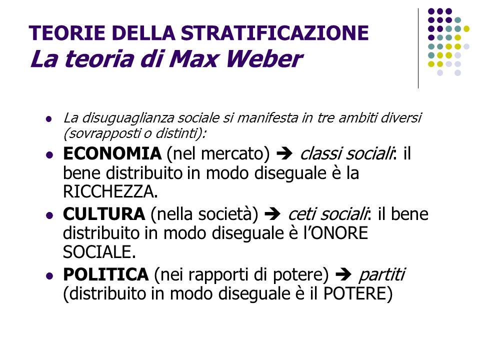 TEORIE DELLA STRATIFICAZIONE La teoria di Max Weber